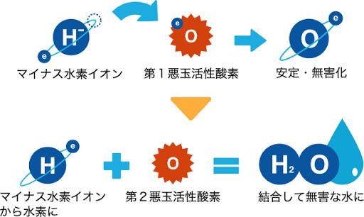 水素化学式.jpg